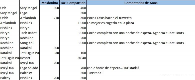 TaxisKirguis